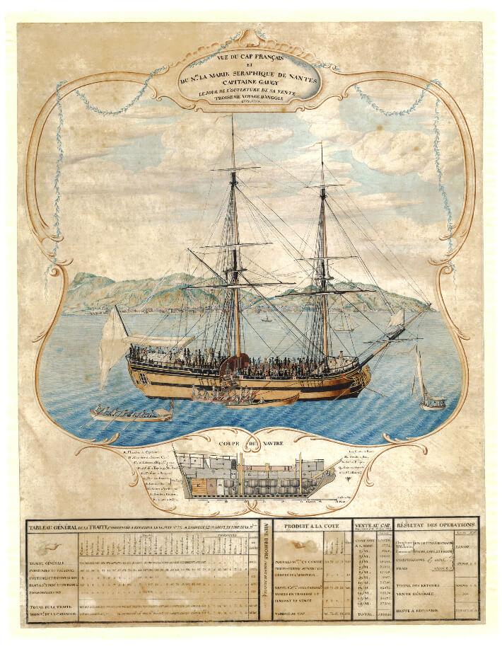 Vente des captifs à bord du navire la Marie-Séraphique de Nantes
