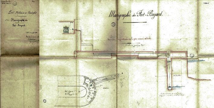 Boyard à l'heure de la marée - plan 1882