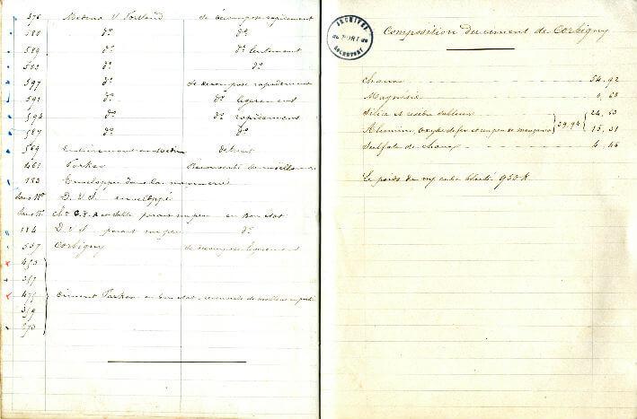 Situation des blocs au 1er janvier 1871 - 3/3