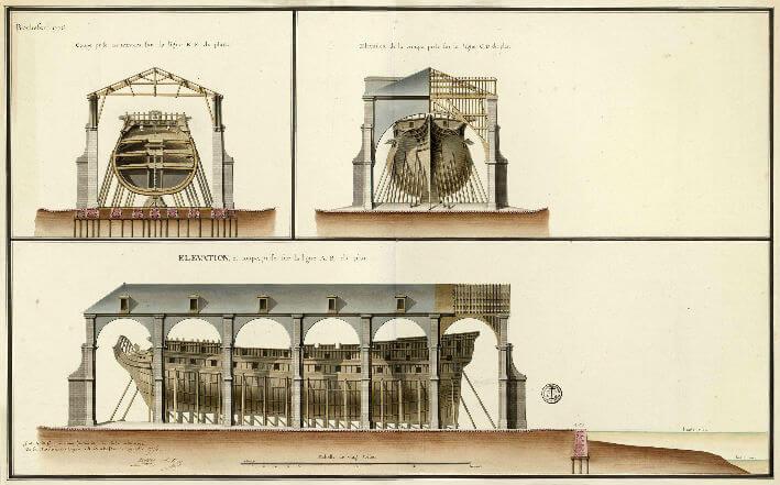Arsenal. Cales de construction. Elévations et coupes d'un  toit sur piliers de pierre destiné à abriter les nouvelles cales. 19 octobre 1776.