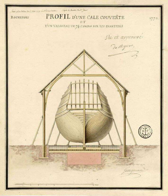 Arsenal. « Profil d'une cale couverte et d'un vaisseau de 74 canons sur les chantiers ». Sign. Grognard, 27 mai 1773.