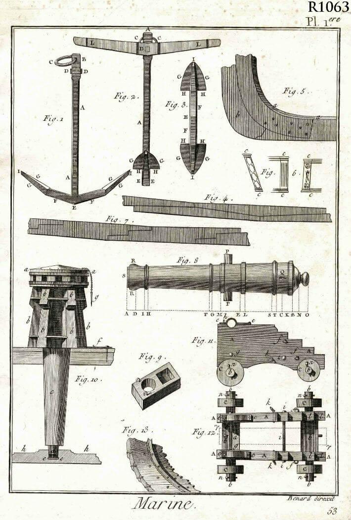 Encyclopédie méthodique marine : planche 1