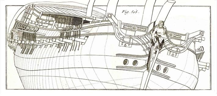 Encyclopédie méthodique marine : planche 60