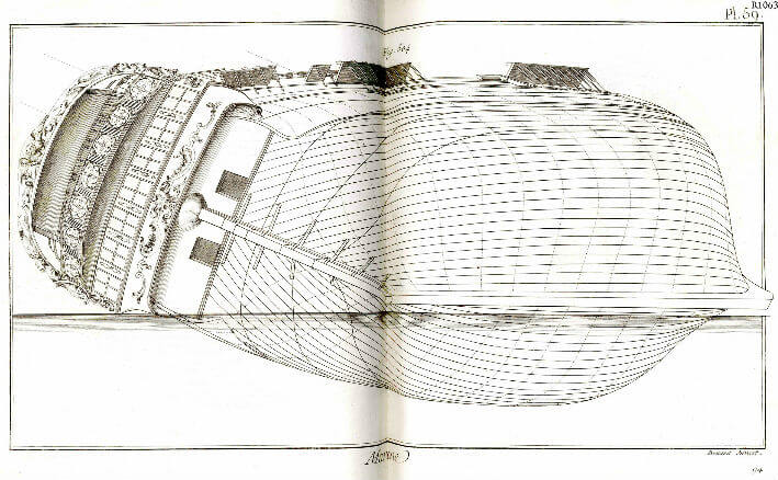 Encyclopédie méthodique marine : planche 59