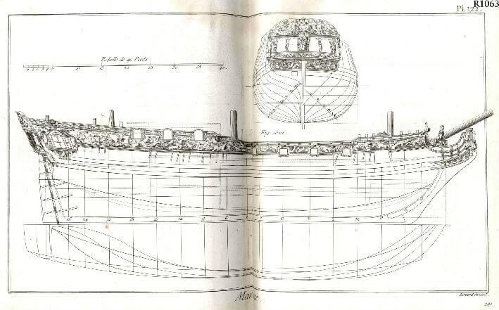 Encyclopédie méthodique marine : planche 122