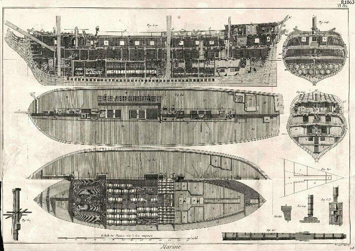 Encyclopédie méthodique marine : planche 82