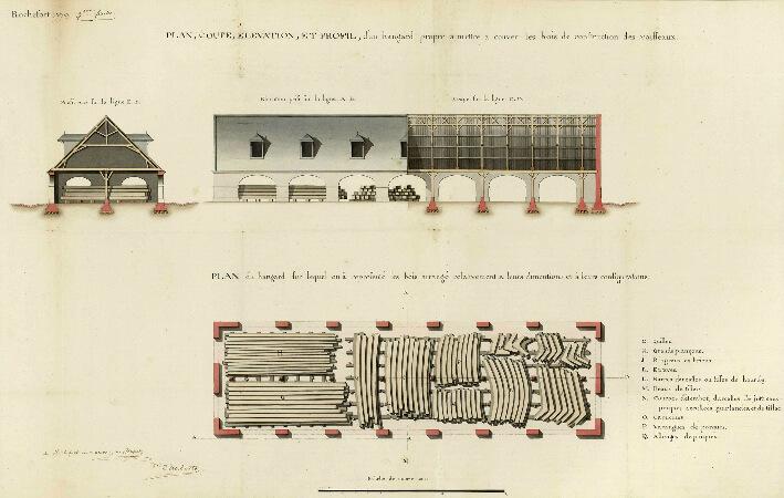 Arsenal, port de Rochefort, année 1770.