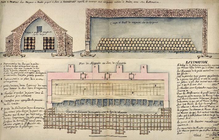 Plan et profil d'un magasin à poudres à faire à Rochefort. Dessin, plume, aquarelle. Milieu du XVIIIe siècle