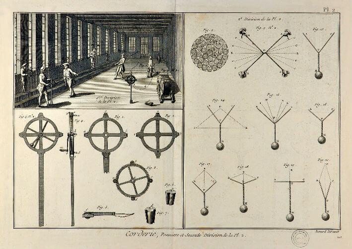 Gravures sur la Corderie Royale - XVIIIe siècle - Planche N°2