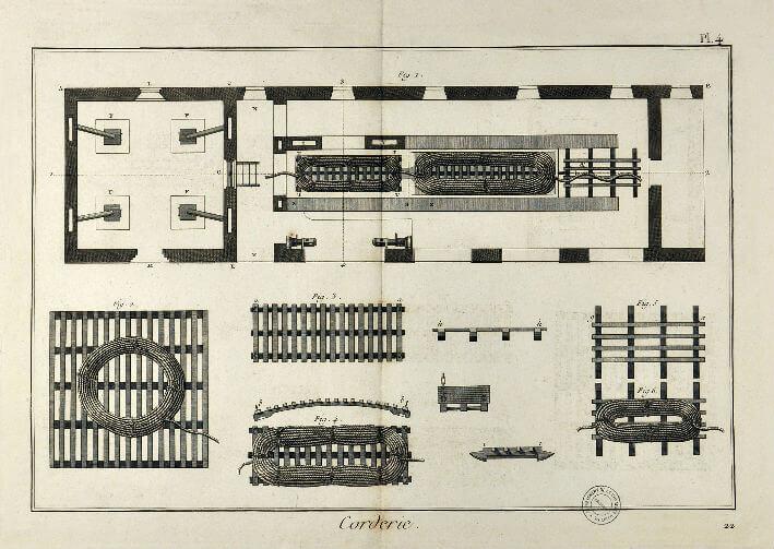 Gravures sur la Corderie Royale - XVIIIe siècle - Planche N°4