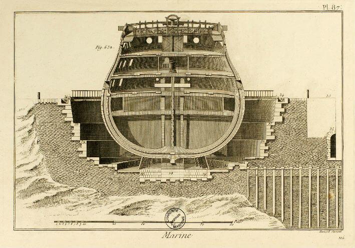 Marine - Planche 87 - S. d. (XVIIIe siècle) - Benard direxit