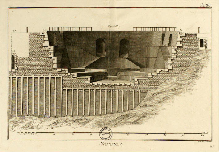 Marine - Planche 88 - S. d. (XVIIIe siècle) - Benard direxit