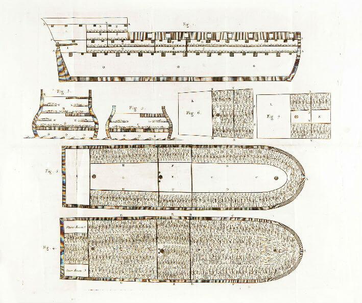 Entassement des captifs à bord des navires négriers : Plan tiré de l'ouvrage du pasteur anglais abolitionniste Thomas Clarkson