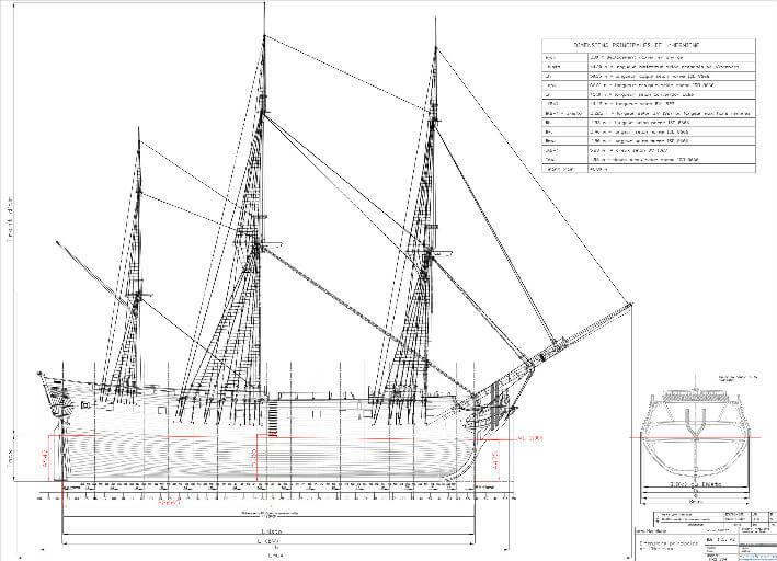 Dimensions principales de L'Hermione - Yacht Concept -
