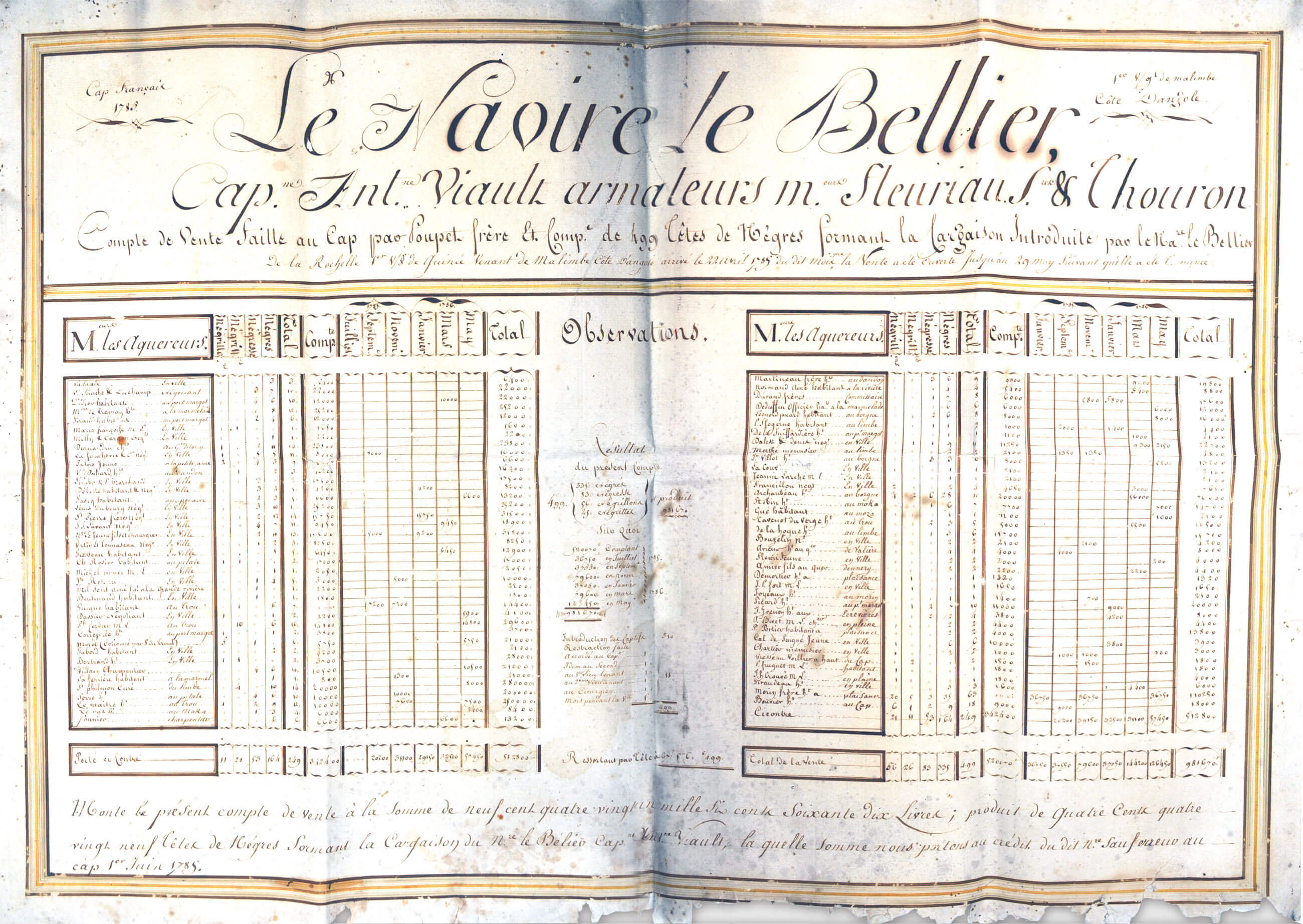 Tableau de vente au Cap de 499 « têtes de nègres » de la cargaison du navire le Belier